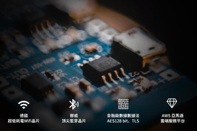 SGUDA安全晶片